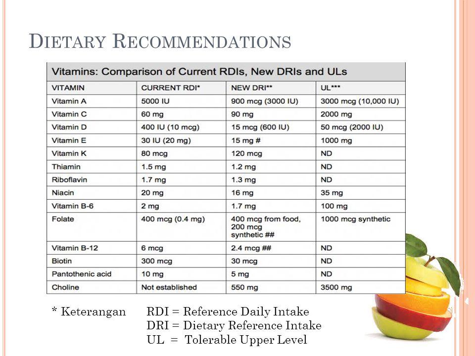 * Keterangan RDI = Reference Daily Intake DRI = Dietary Reference Intake UL = Tolerable Upper Level