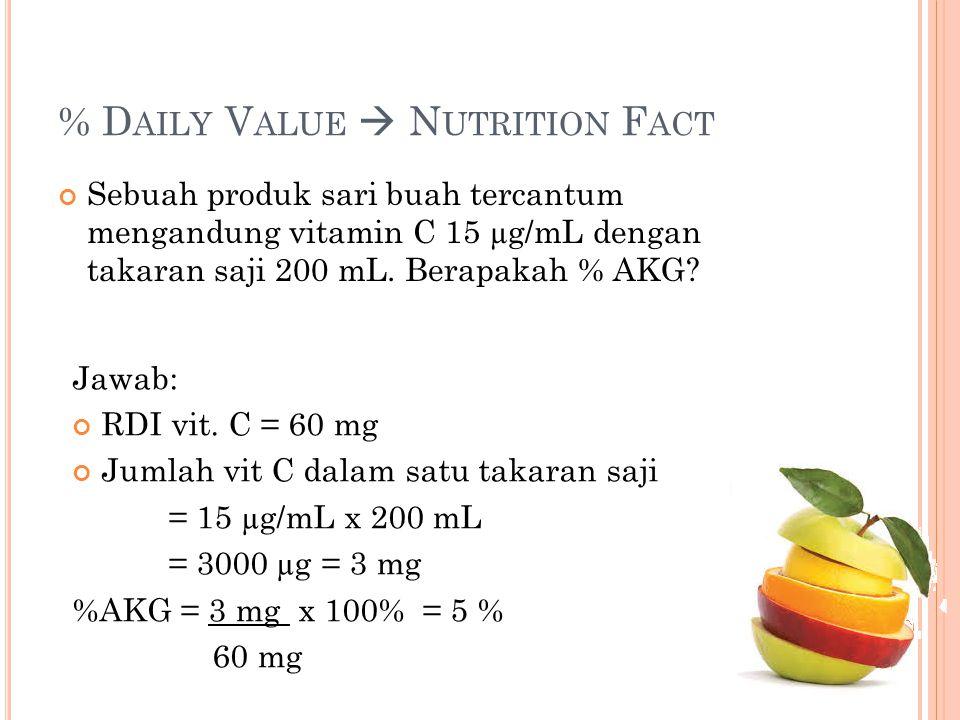 % D AILY V ALUE  N UTRITION F ACT Sebuah produk sari buah tercantum mengandung vitamin C 15 µg/mL dengan takaran saji 200 mL. Berapakah % AKG? Jawab: