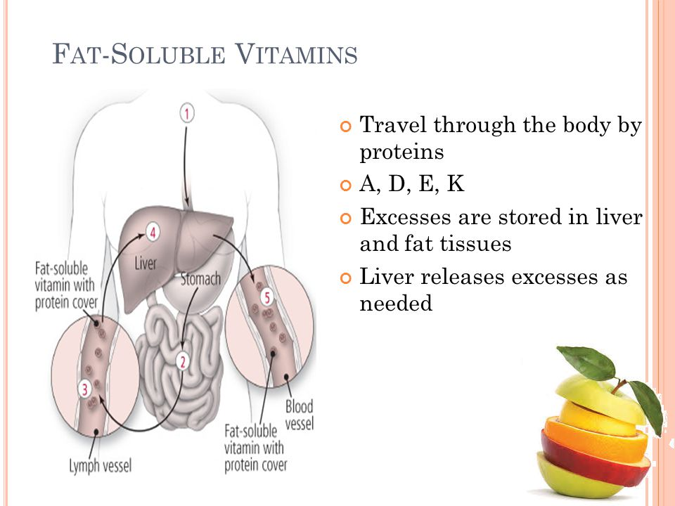 F AT -S OLUBLE V ITAMINS What They Do: Build Bones – Vitamin A, D, K Protect Vision – Vitamin A Promotes Absorption of Calcium – Vitamin D Protect the Body – Vitamin E (Tocopherol) Blood Clotting – Vitamin K Stored in your body for long periods of time  an excess amount of these vitamins can be toxic