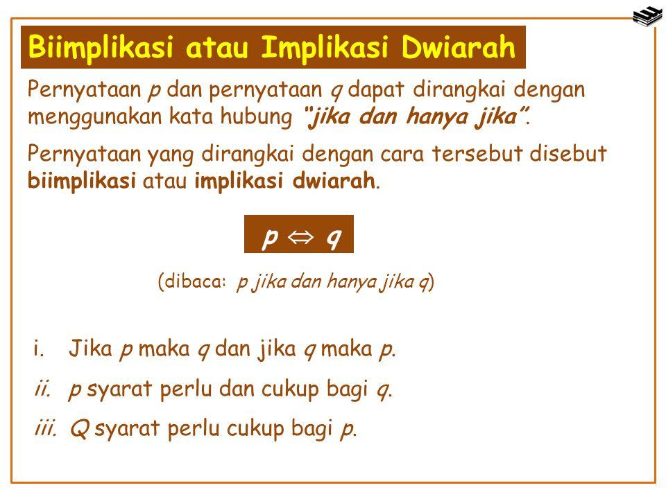 """Biimplikasi atau Implikasi Dwiarah Pernyataan p dan pernyataan q dapat dirangkai dengan menggunakan kata hubung """"jika dan hanya jika"""". Pernyataan yang"""