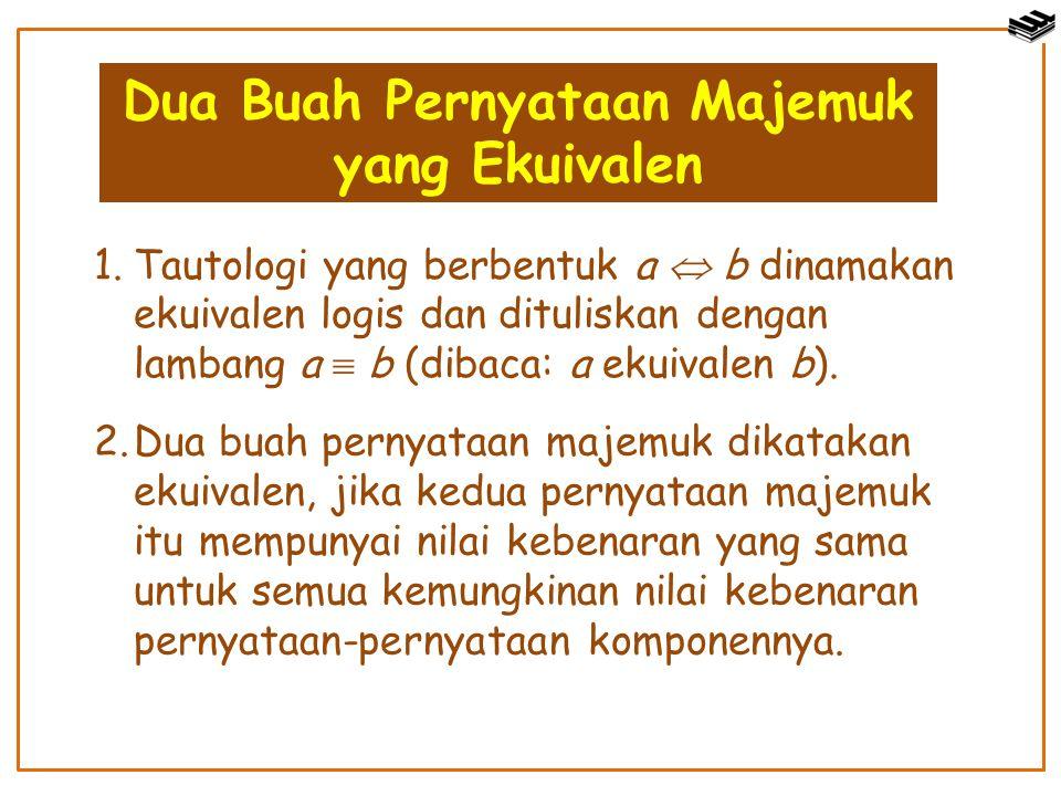 Dua Buah Pernyataan Majemuk yang Ekuivalen 1.Tautologi yang berbentuk a  b dinamakan ekuivalen logis dan dituliskan dengan lambang a  b (dibaca: a e