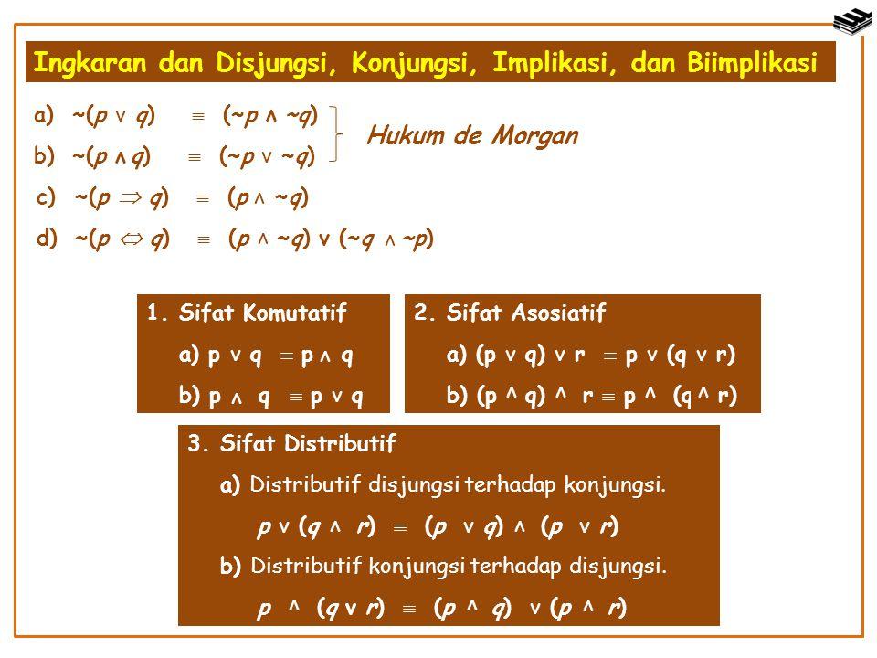 1.Sifat Komutatif a) p v q  p q b) p q  p v q ν ν Ingkaran dan Disjungsi, Konjungsi, Implikasi, dan Biimplikasi 2.Sifat Asosiatif a) (p v q) v r  p
