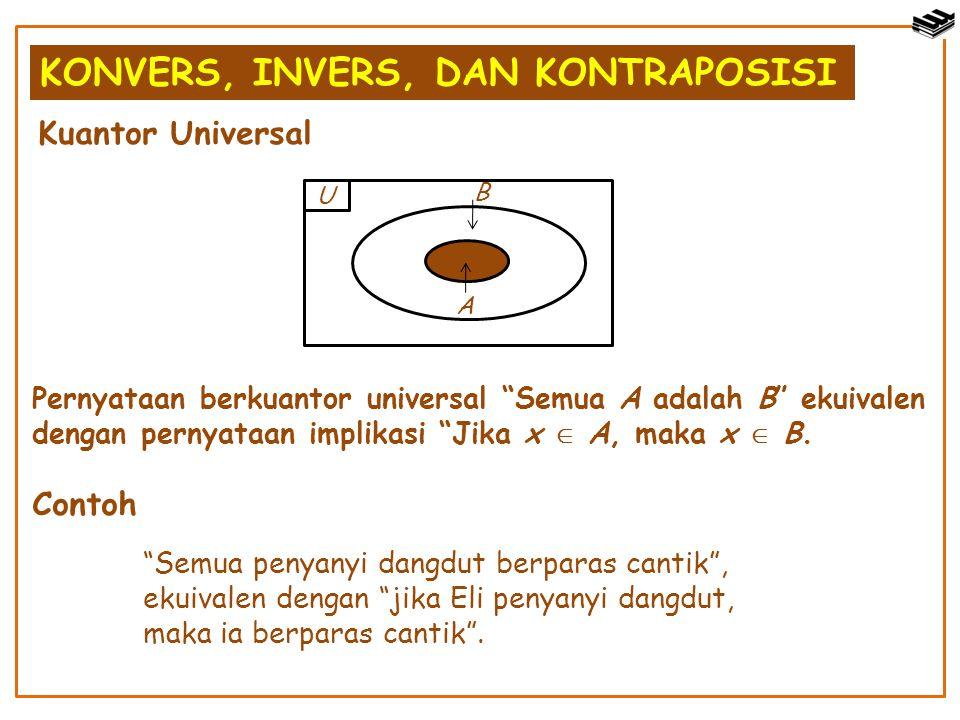 """KONVERS, INVERS, DAN KONTRAPOSISI Kuantor Universal U B A Pernyataan berkuantor universal """"Semua A adalah B"""" ekuivalen dengan pernyataan implikasi """"Ji"""