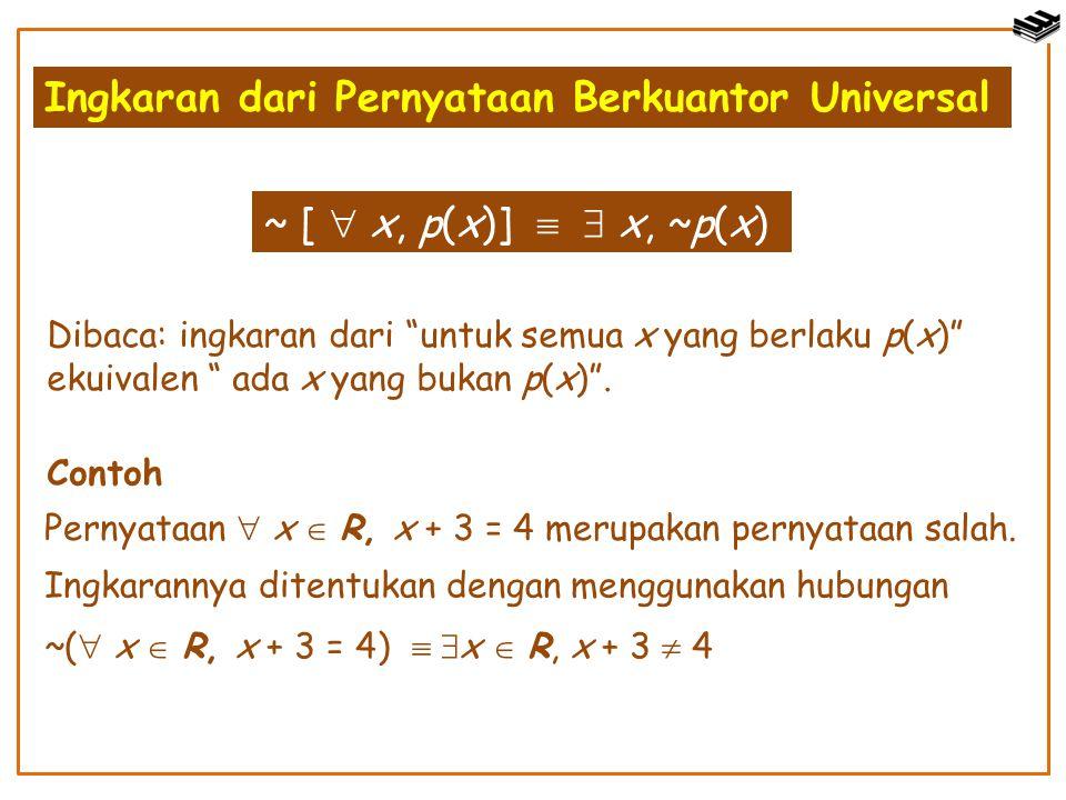 """Ingkaran dari Pernyataan Berkuantor Universal ~ [  x, p(x)]   x, ~p(x) Dibaca: ingkaran dari """"untuk semua x yang berlaku p(x)"""" ekuivalen """" ada x ya"""
