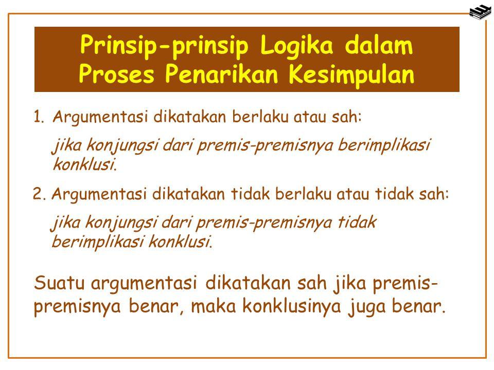Prinsip-prinsip Logika dalam Proses Penarikan Kesimpulan 1.Argumentasi dikatakan berlaku atau sah: jika konjungsi dari premis-premisnya berimplikasi k