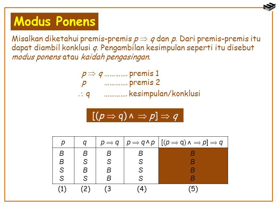 Modus Ponens Misalkan diketahui premis-premis p  q dan p. Dari premis-premis itu dapat diambil konklusi q. Pengambilan kesimpulan seperti itu disebut
