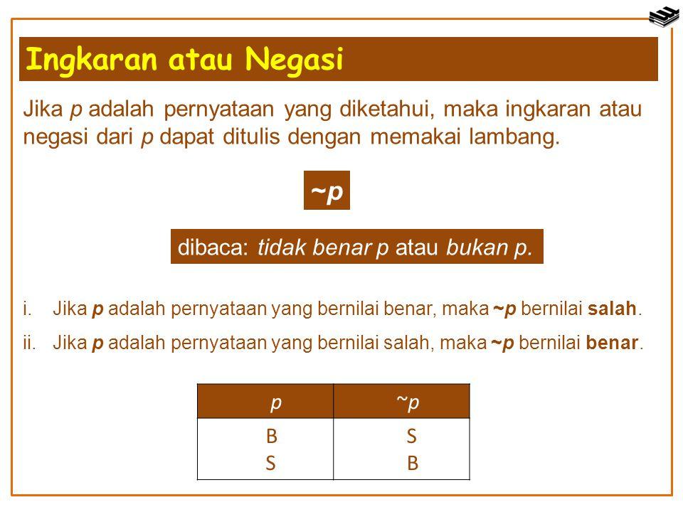 Jika p adalah pernyataan yang diketahui, maka ingkaran atau negasi dari p dapat ditulis dengan memakai lambang. dibaca: tidak benar p atau bukan p. ~p