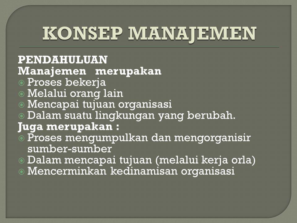 Arah tujuan :  Visi  Misi  Filosofi  Tujuan organisasi