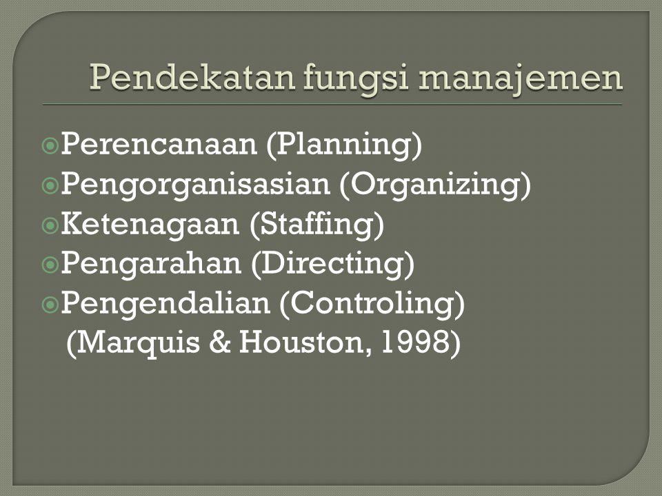  Perencanaan (Planning)  Pengorganisasian (Organizing)  Ketenagaan (Staffing)  Pengarahan (Directing)  Pengendalian (Controling) (Marquis & Houston, 1998)