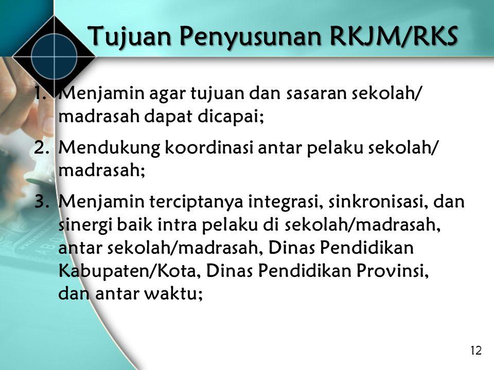 Tujuan Penyusunan RKJM/RKS 1.Menjamin agar tujuan dan sasaran sekolah/ madrasah dapat dicapai; 2.Mendukung koordinasi antar pelaku sekolah/ madrasah;