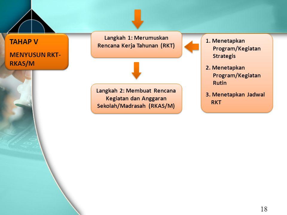 18 TAHAP V MENYUSUN RKT- RKAS/M TAHAP V MENYUSUN RKT- RKAS/M Langkah 1: Merumuskan Rencana Kerja Tahunan (RKT) Langkah 2: Membuat Rencana Kegiatan dan