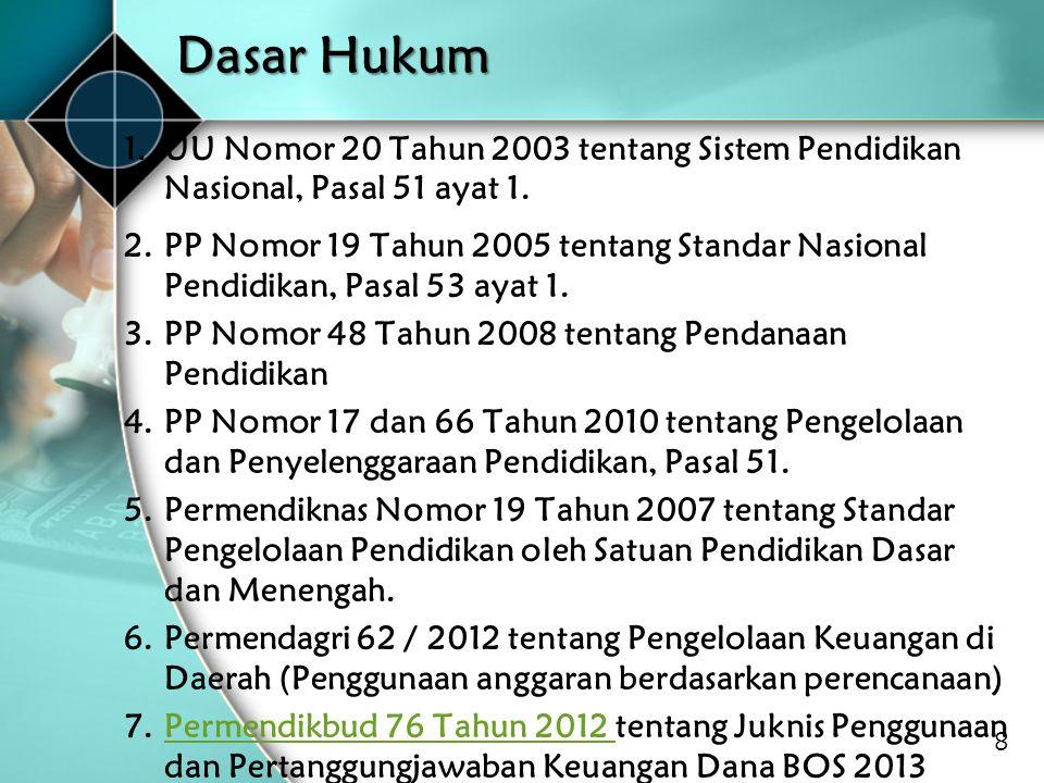Dasar Hukum 1.UU Nomor 20 Tahun 2003 tentang Sistem Pendidikan Nasional, Pasal 51 ayat 1. 2.PP Nomor 19 Tahun 2005 tentang Standar Nasional Pendidikan