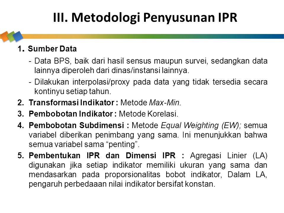 III. Metodologi Penyusunan IPR 1. Sumber Data -Data BPS, baik dari hasil sensus maupun survei, sedangkan data lainnya diperoleh dari dinas/instansi la