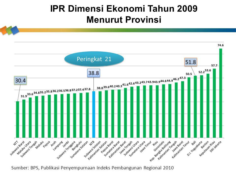 IPR Dimensi Ekonomi Tahun 2009 Menurut Provinsi Sumber: BPS, Publikasi Penyempurnaan Indeks Pembangunan Regional 2010