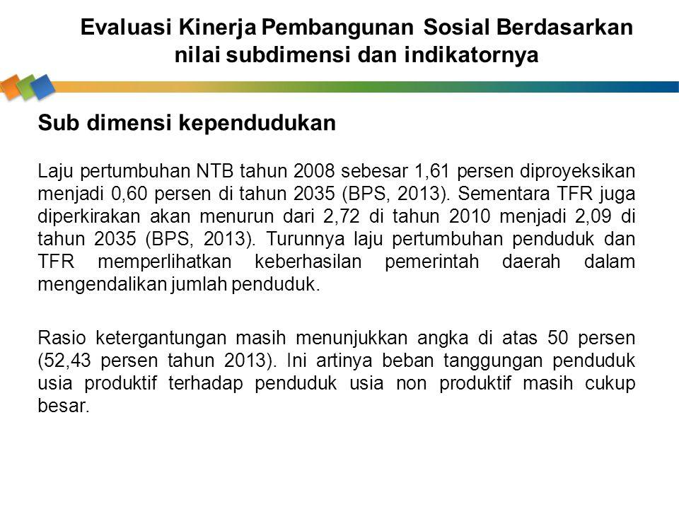 Sub dimensi kependudukan Laju pertumbuhan NTB tahun 2008 sebesar 1,61 persen diproyeksikan menjadi 0,60 persen di tahun 2035 (BPS, 2013). Sementara TF