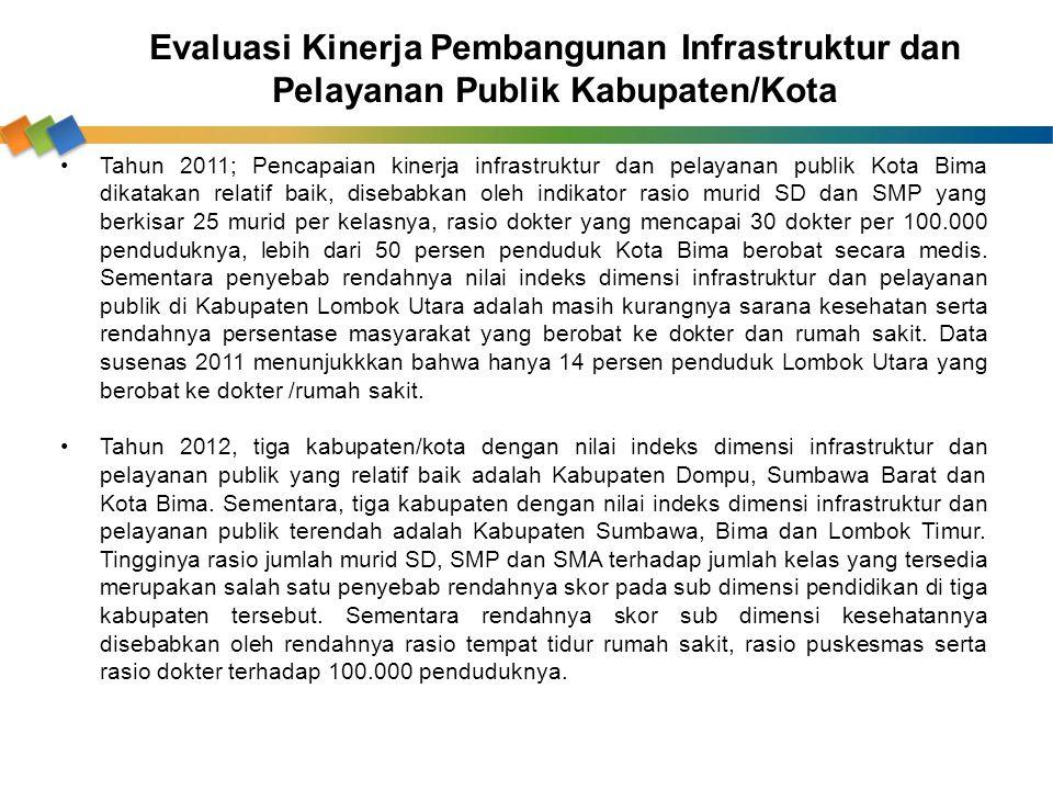 Evaluasi Kinerja Pembangunan Infrastruktur dan Pelayanan Publik Kabupaten/Kota Tahun 2011; Pencapaian kinerja infrastruktur dan pelayanan publik Kota