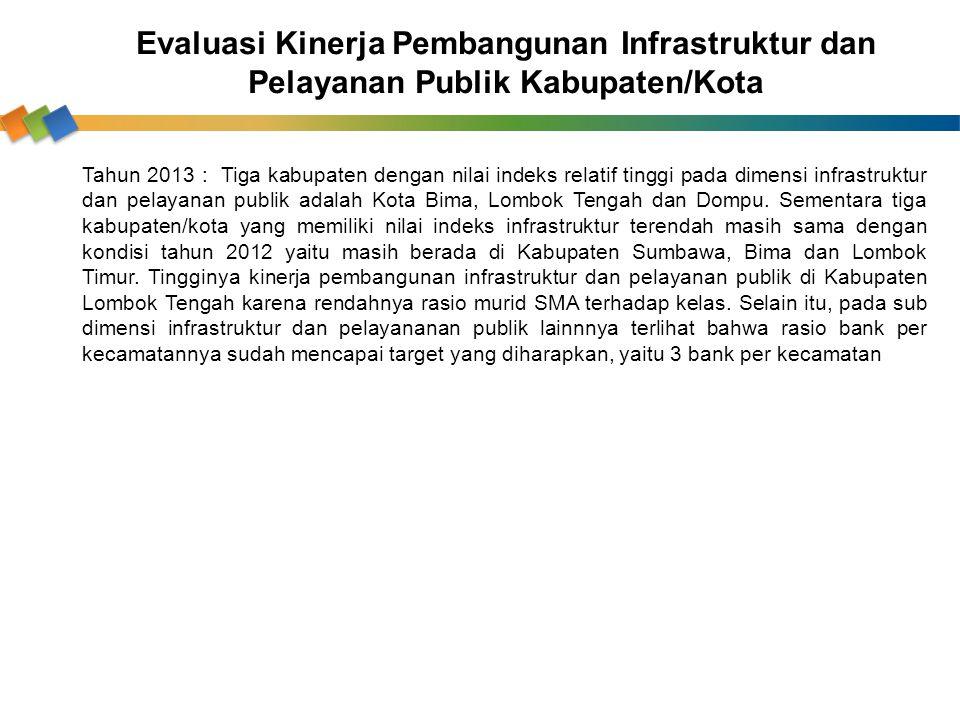 Tahun 2013 : Tiga kabupaten dengan nilai indeks relatif tinggi pada dimensi infrastruktur dan pelayanan publik adalah Kota Bima, Lombok Tengah dan Dom