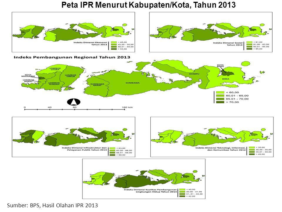 Peta IPR Menurut Kabupaten/Kota, Tahun 2013 Sumber: BPS, Hasil Olahan IPR 2013