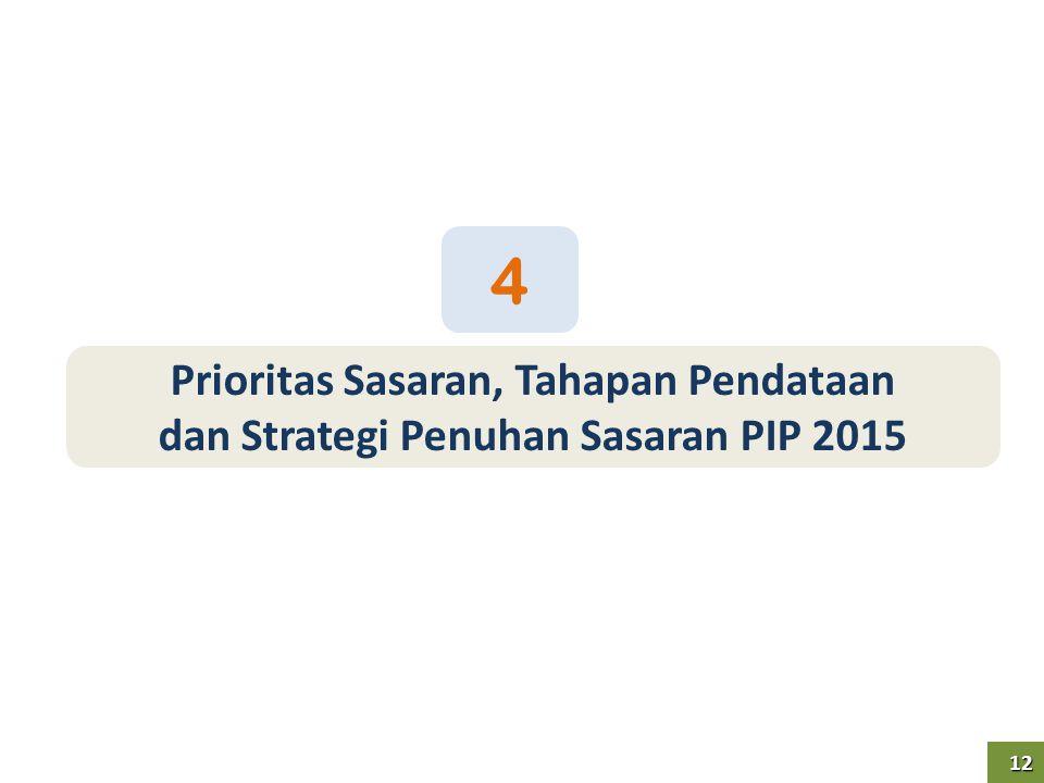 12 12 Prioritas Sasaran, Tahapan Pendataan dan Strategi Penuhan Sasaran PIP 2015 4