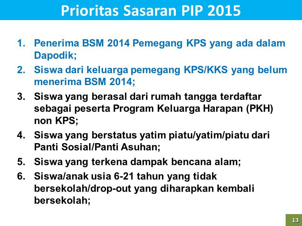13 Prioritas Sasaran PIP 201513 1.Penerima BSM 2014 Pemegang KPS yang ada dalam Dapodik; 2.Siswa dari keluarga pemegang KPS/KKS yang belum menerima BS