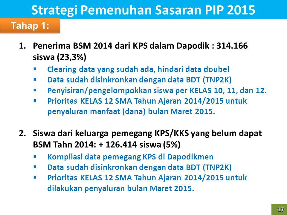 17 17 1.Penerima BSM 2014 dari KPS dalam Dapodik : 314.166 siswa (23,3%)  Clearing data yang sudah ada, hindari data doubel  Data sudah disinkronkan