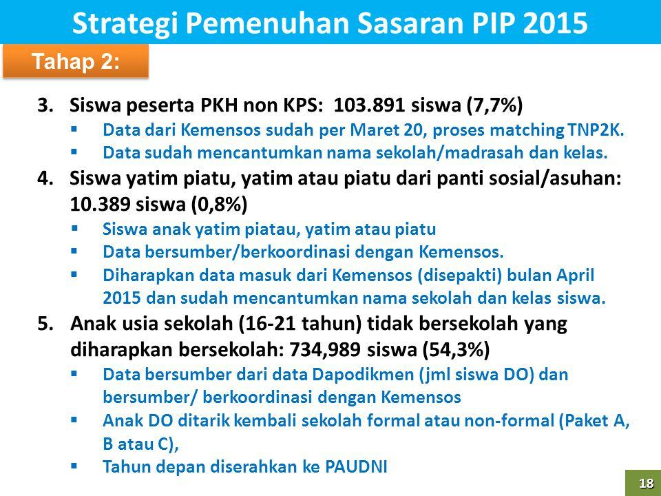 18 18 3.Siswa peserta PKH non KPS: 103.891 siswa (7,7%)  Data dari Kemensos sudah per Maret 20, proses matching TNP2K.  Data sudah mencantumkan nama