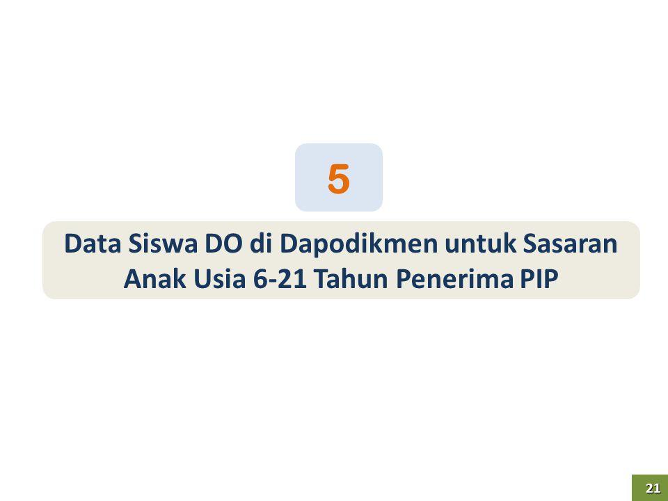 21 21 Data Siswa DO di Dapodikmen untuk Sasaran Anak Usia 6-21 Tahun Penerima PIP 5