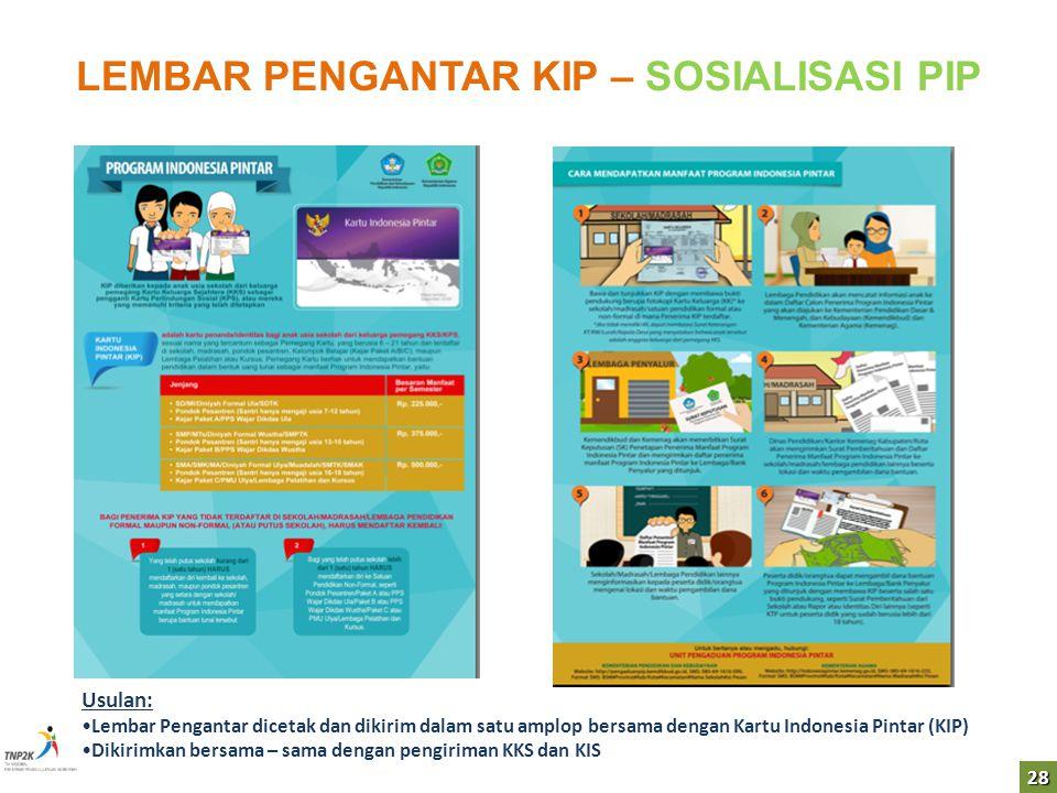 28 LEMBAR PENGANTAR KIP – SOSIALISASI PIP Usulan: Lembar Pengantar dicetak dan dikirim dalam satu amplop bersama dengan Kartu Indonesia Pintar (KIP) D