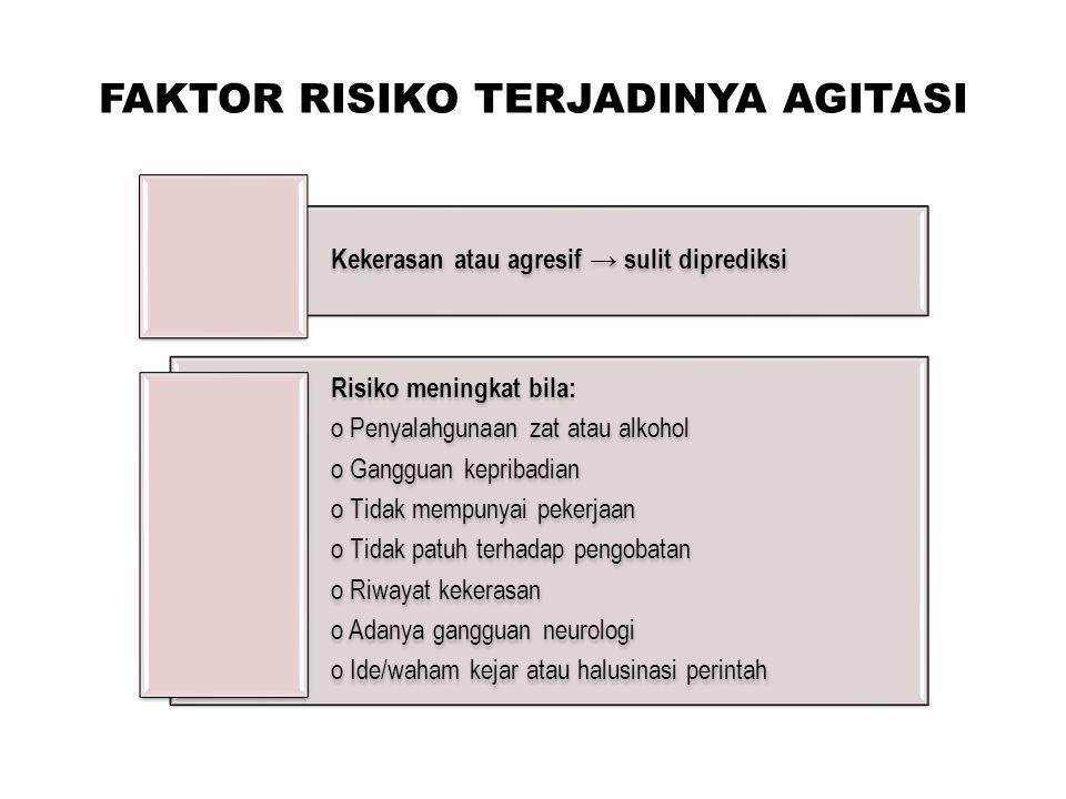 FAKTOR RISIKO TERJADINYA AGITASI Kekerasan atau agresif → sulit diprediksi Risiko meningkat bila: o Penyalahgunaan zat atau alkohol o Gangguan kepriba