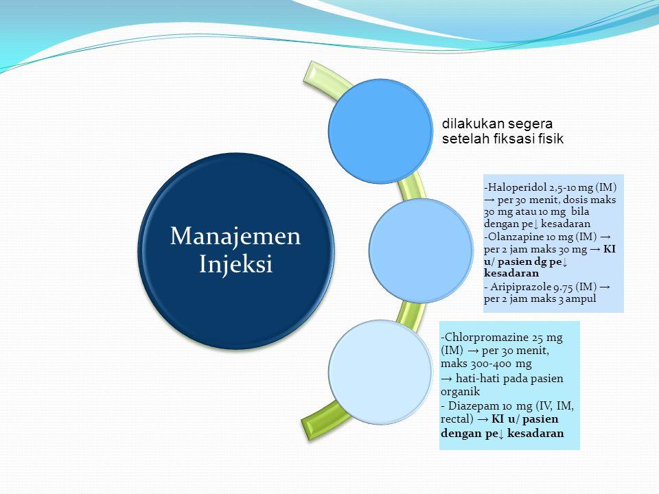 Manajemen Injeksi dilakukan segera setelah fiksasi fisik -Haloperidol 2,5-10 mg (IM) → per 30 menit, dosis maks 30 mg atau 10 mg bila dengan pe ↓ kesa