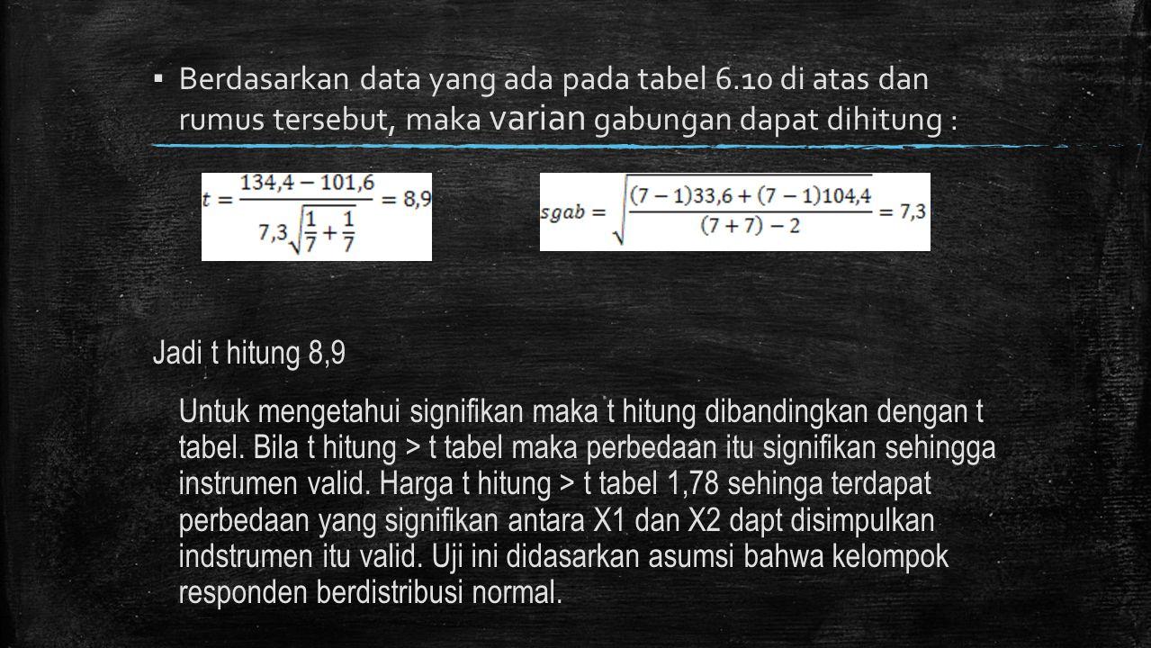 ▪ Berdasarkan data yang ada pada tabel 6.10 di atas dan rumus tersebut, maka varian gabungan dapat dihitung : Jadi t hitung 8,9 Untuk mengetahui signi
