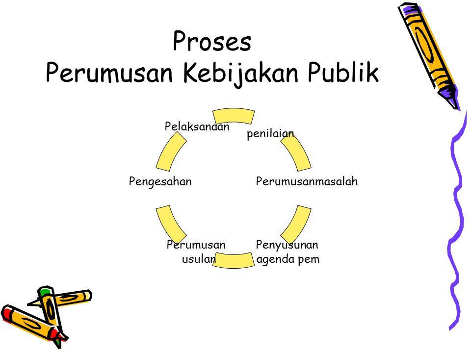 Proses Perumusan Kebijakan Publik penilaian Perumusanmasalah Penyusunan agenda pem Perumusan usulan Pengesahan Pelaksanaan