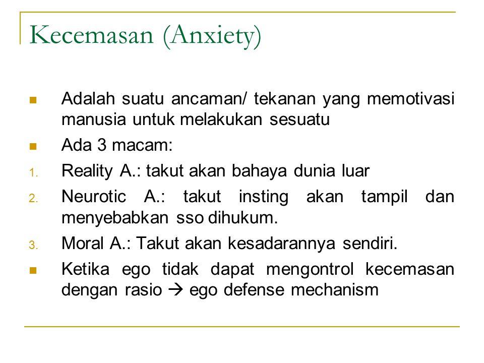 Kecemasan (Anxiety) Adalah suatu ancaman/ tekanan yang memotivasi manusia untuk melakukan sesuatu Ada 3 macam: 1. Reality A.: takut akan bahaya dunia