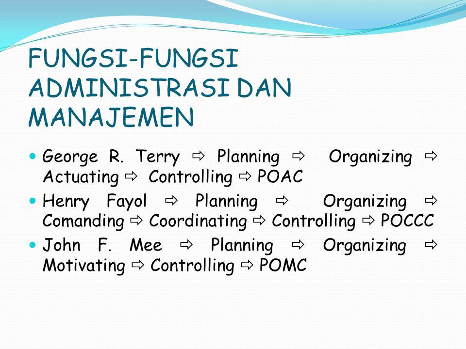 FUNGSI-FUNGSI ADMINISTRASI DAN MANAJEMEN George R. Terry  Planning  Organizing  Actuating  Controlling  POAC Henry Fayol  Planning  Organizing