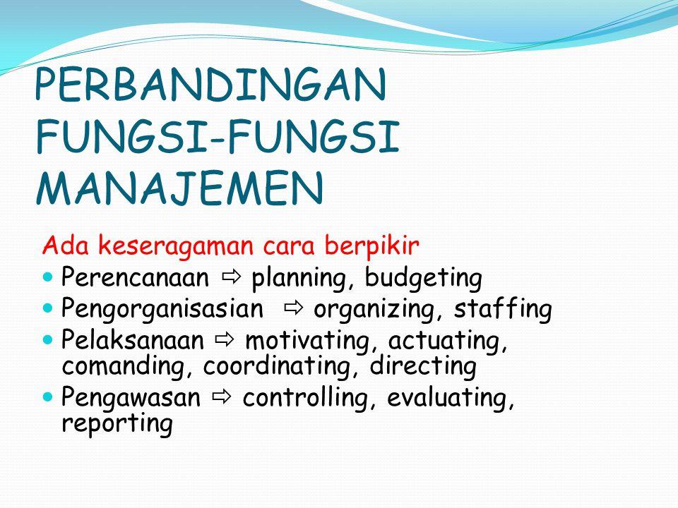 PERBANDINGAN FUNGSI-FUNGSI MANAJEMEN Ada keseragaman cara berpikir Perencanaan  planning, budgeting Pengorganisasian  organizing, staffing Pelaksana