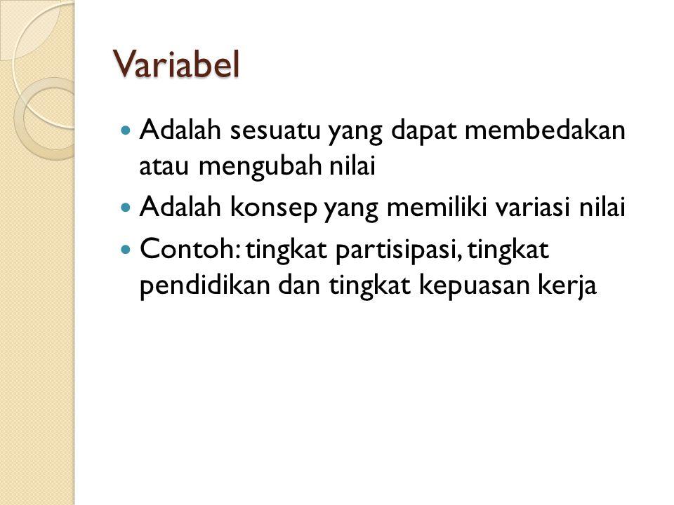 Variabel Adalah sesuatu yang dapat membedakan atau mengubah nilai Adalah konsep yang memiliki variasi nilai Contoh: tingkat partisipasi, tingkat pendi