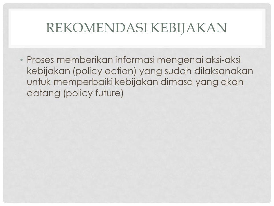 REKOMENDASI KEBIJAKAN Proses memberikan informasi mengenai aksi-aksi kebijakan (policy action) yang sudah dilaksanakan untuk memperbaiki kebijakan dim