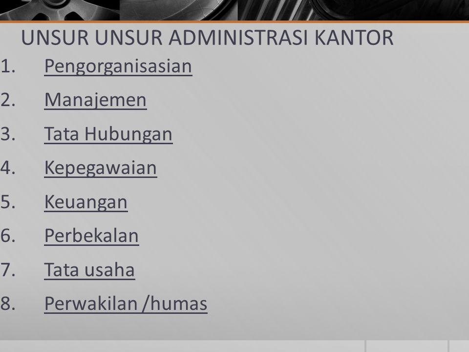 UNSUR UNSUR ADMINISTRASI KANTOR 1. Pengorganisasian 2. Manajemen 3. Tata Hubungan 4. Kepegawaian 5. Keuangan 6. Perbekalan 7. Tata usaha 8. Perwakilan