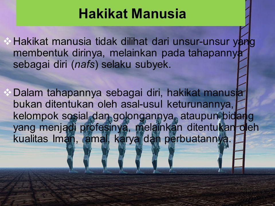 17 MANUSIA DALAM ISLAM Memahami Hakikat Manusia 1.