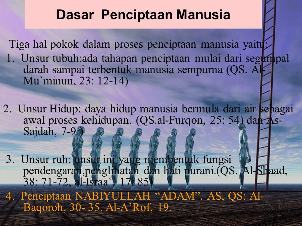 18 Hakikat Manusia  Hakikat manusia tidak dilihat dari unsur-unsur yang membentuk dirinya, melainkan pada tahapannya sebagai diri (nafs) selaku subyek.