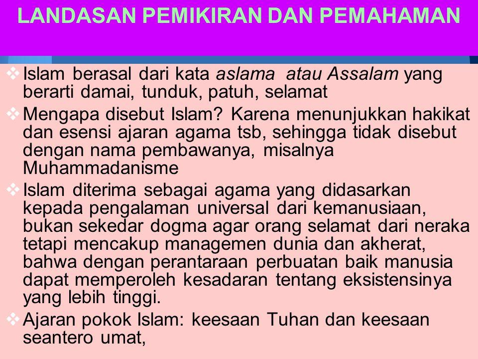7 LANDASAN PEMIKIRAN DAN PEMAHAMAN  Islam berasal dari kata aslama atau Assalam yang berarti damai, tunduk, patuh, selamat  Mengapa disebut Islam.