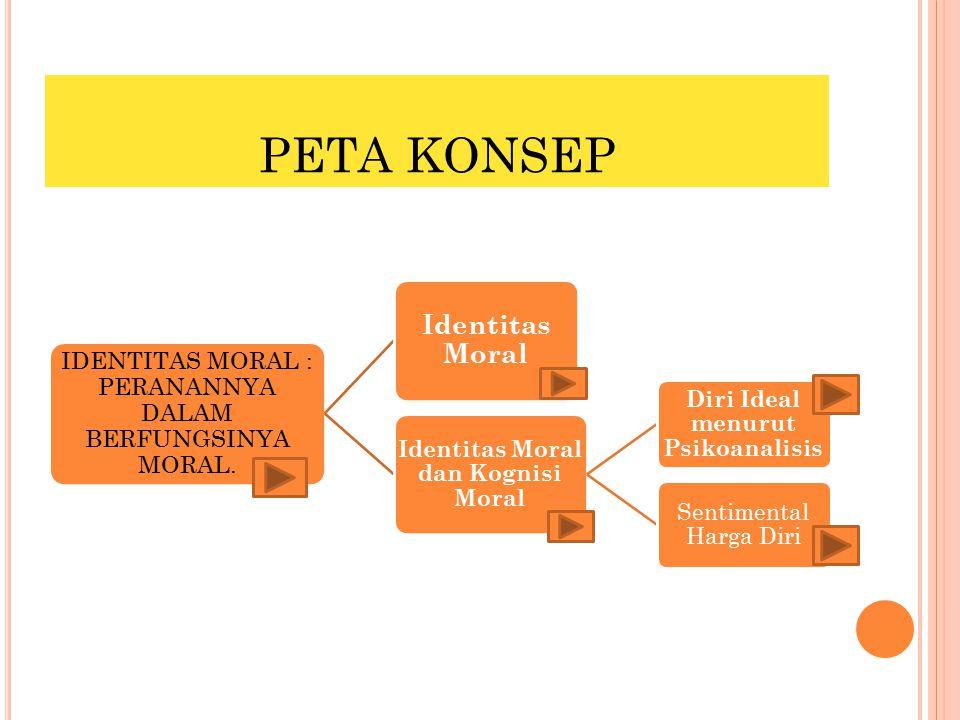 PETA KONSEP IDENTITAS MORAL : PERANANNYA DALAM BERFUNGSINYA MORAL.