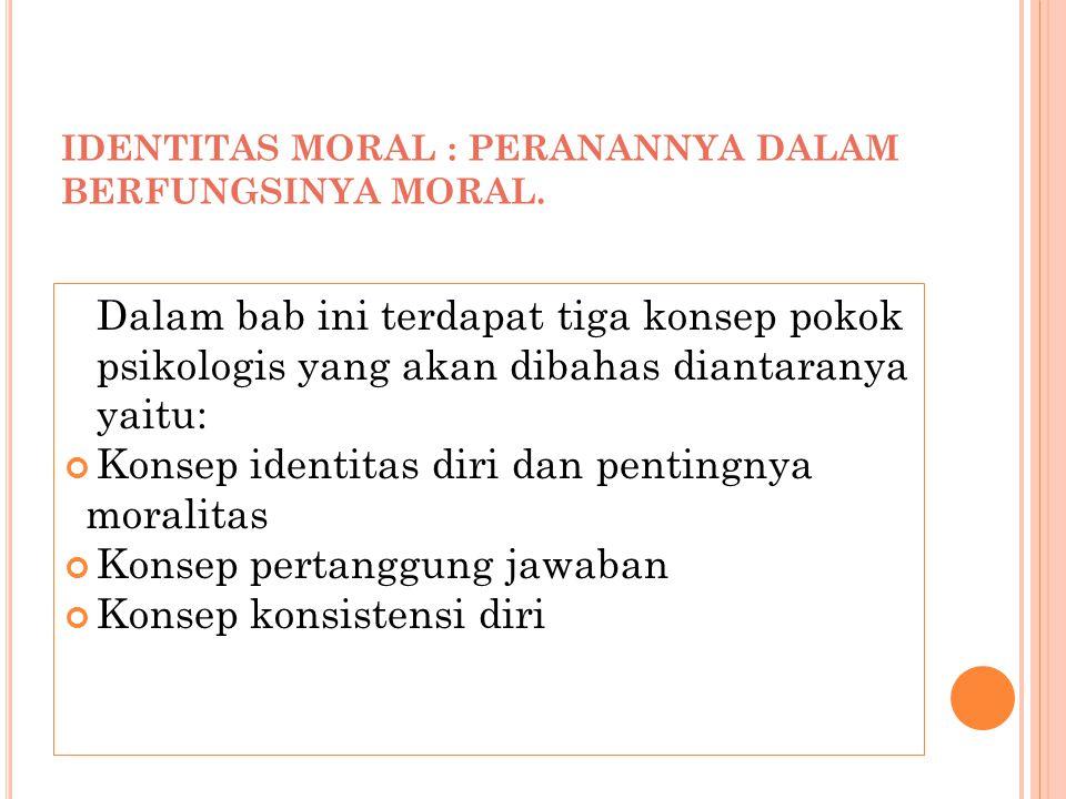 PETA KONSEP IDENTITAS MORAL : PERANANNYA DALAM BERFUNGSINYA MORAL. Identitas Moral Identitas Moral dan Kognisi Moral Diri Ideal menurut Psikoanalisis
