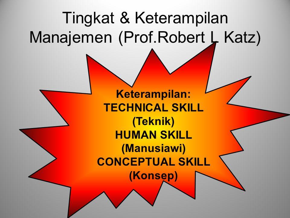 "Pengendalian "" Tahap terakhir dalam proses manajemen adalah pengendalian. Pada waktu organisasi berupaya mencapai sasarannya, pimpinan atau manajemen"
