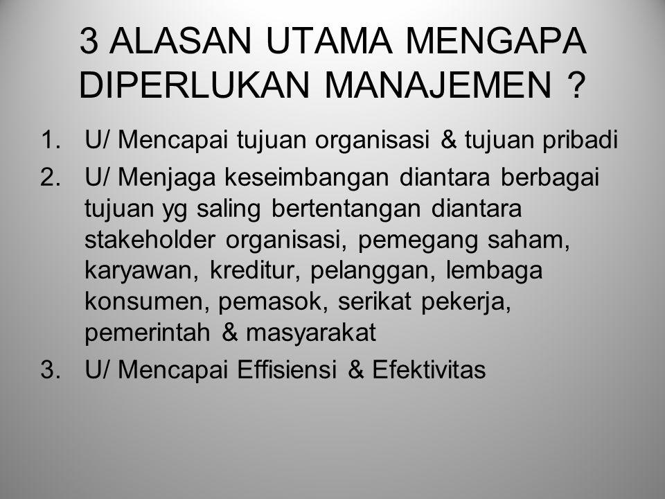 FUNGSI MANAGEMENT BERSIFAT UNIVERSAL? (BENAR/ SALAH)