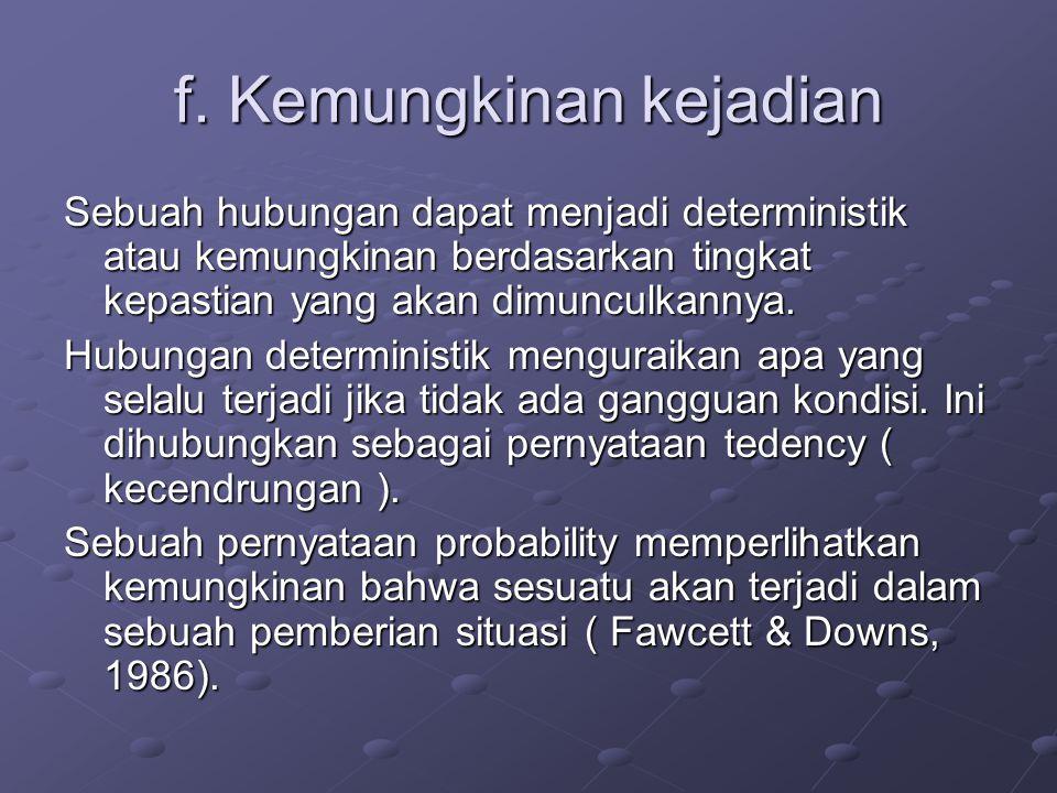 f. Kemungkinan kejadian Sebuah hubungan dapat menjadi deterministik atau kemungkinan berdasarkan tingkat kepastian yang akan dimunculkannya. Hubungan