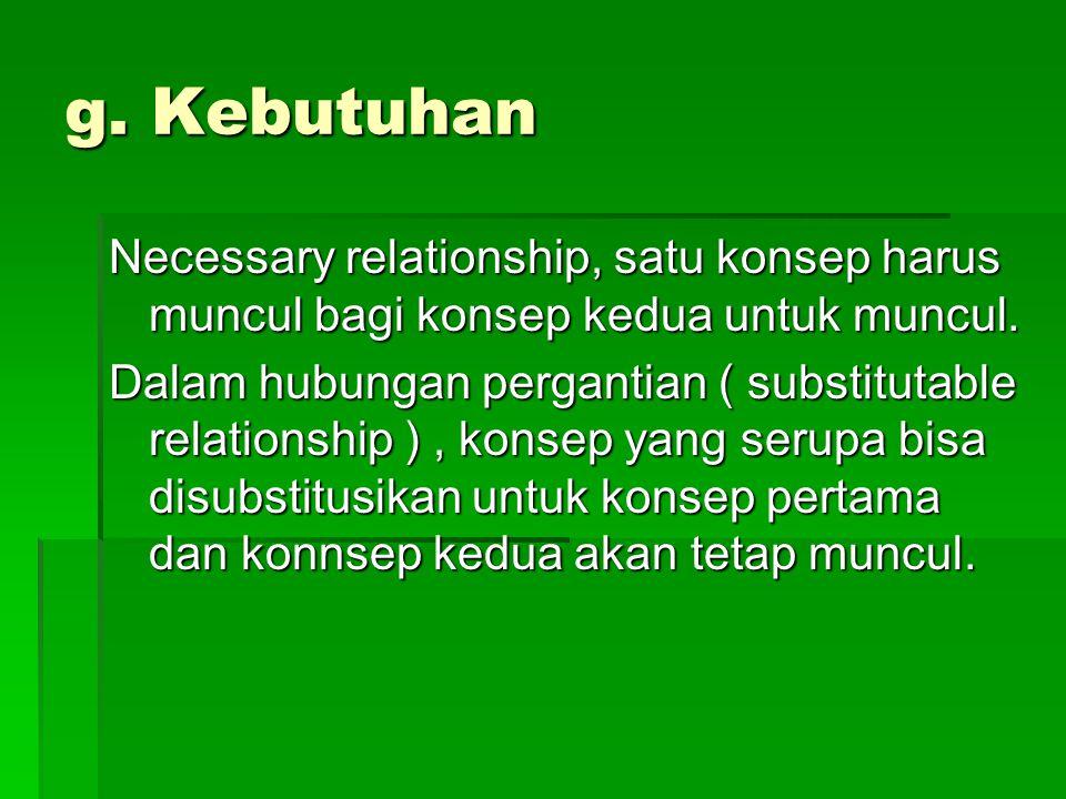 g. Kebutuhan Necessary relationship, satu konsep harus muncul bagi konsep kedua untuk muncul. Dalam hubungan pergantian ( substitutable relationship )