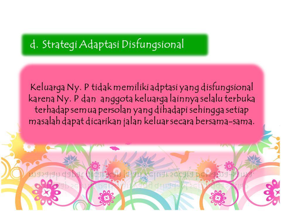 d.Strategi Adaptasi Disfungsional