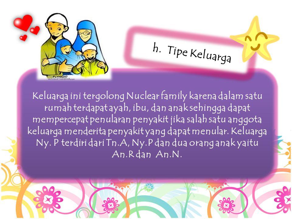 Ny.P dan Tn.A bersuku Minang.