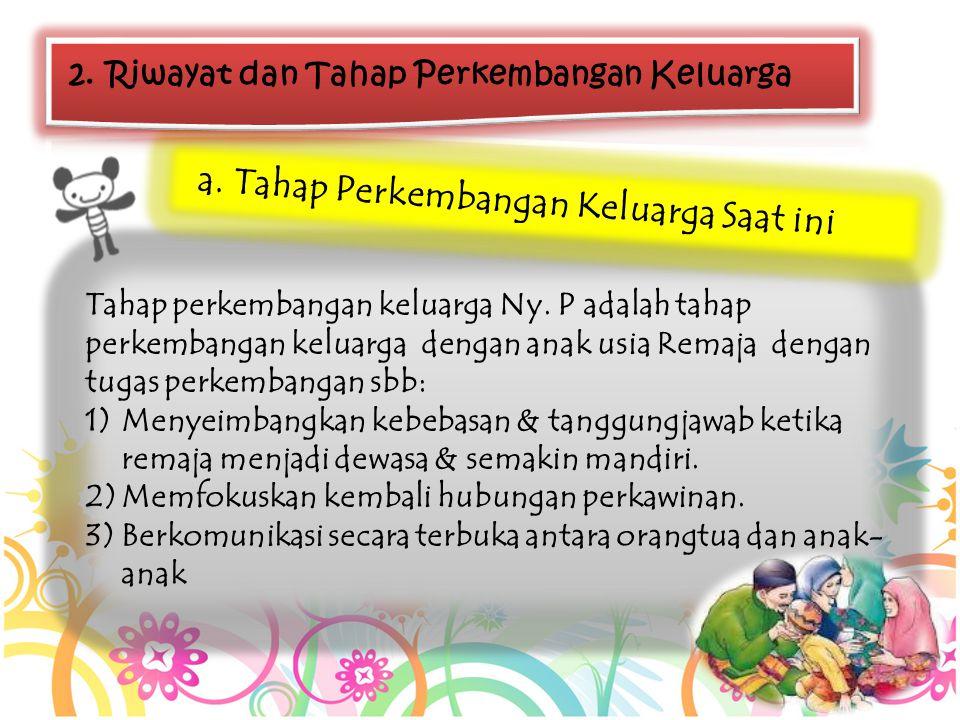 Tahap perkembangan keluarga Ny. P adalah tahap perkembangan keluarga dengan anak usia Remaja dengan tugas perkembangan sbb: 1)Menyeimbangkan kebebasan
